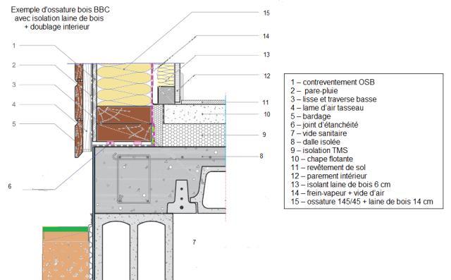 details murs ossature bois pour la construction maison en bois